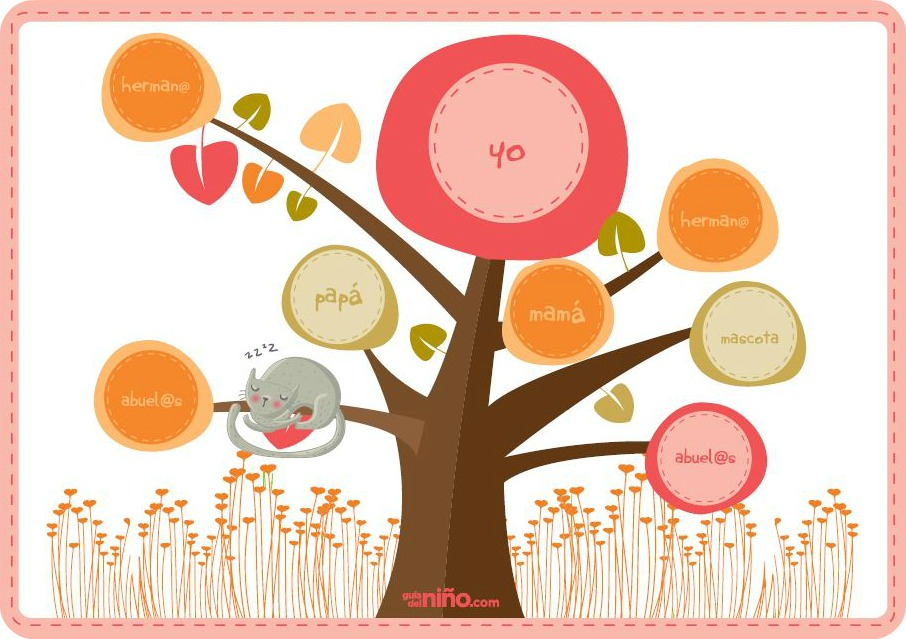 Árbol genealógico para imprimir