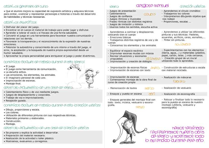 informacion_curso-de-teatro kiddy fun