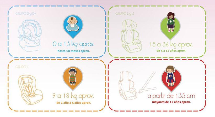 Sistemas-de-retencion-infantil2