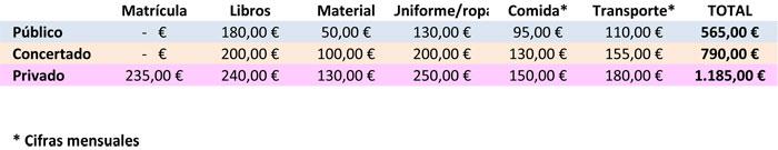 tabla-precios