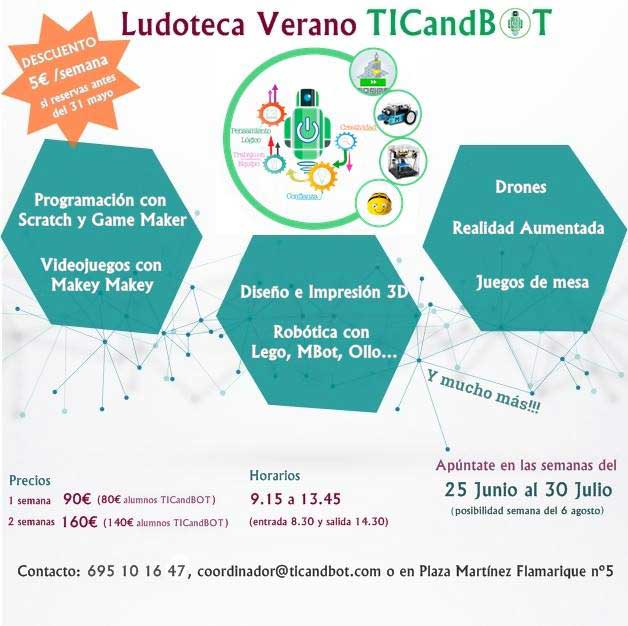 ludoteca-Tic-and-bot