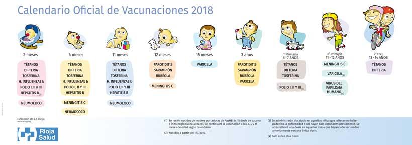 Vacunas-la-rioja-2018