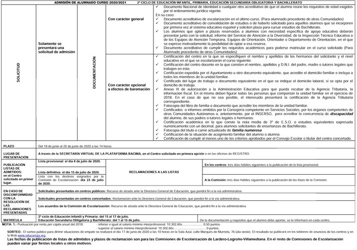 Informacion-alumnos-curso-2020-21-peq