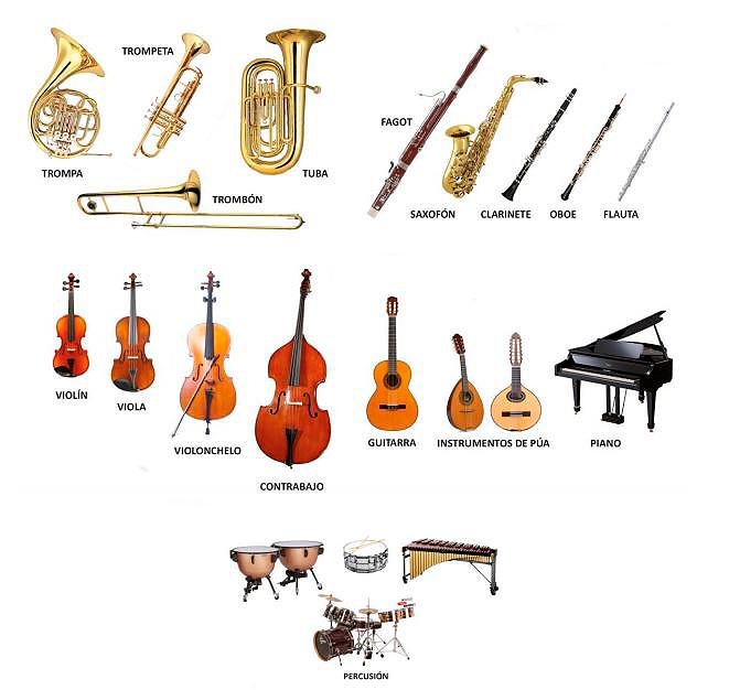 Especialidades-instrumentales-conservatorio-rioja
