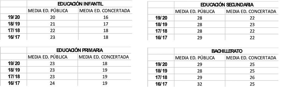 comparativa-ratios-publica-privada