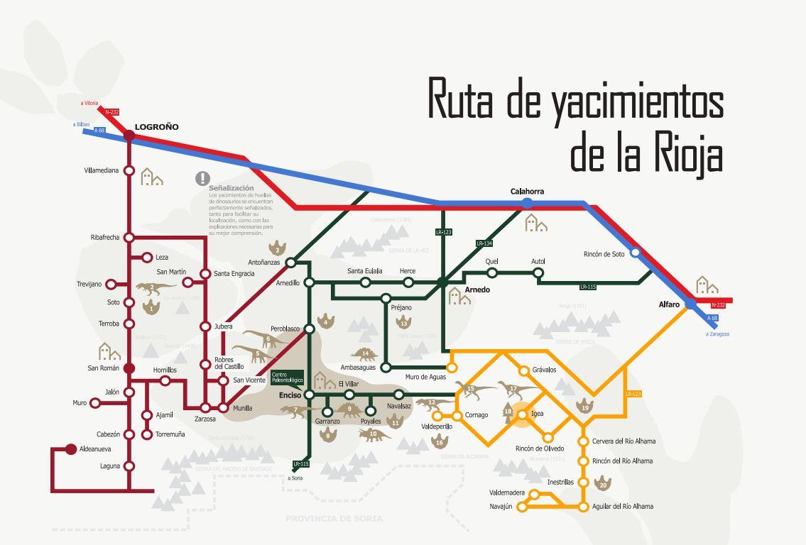Ruta yacimientos La Rioja