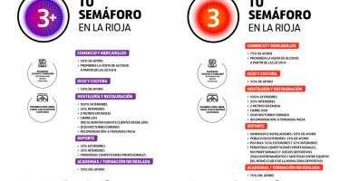 infografias-nivel-3-la-rioja